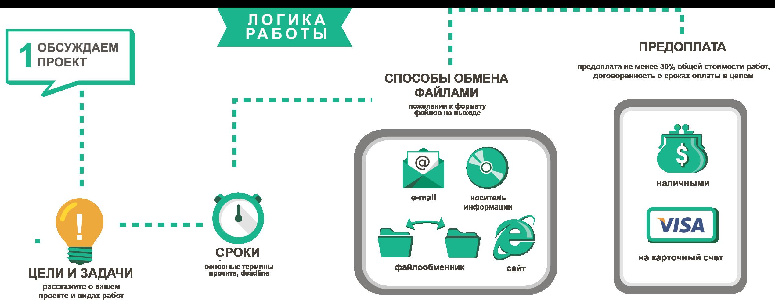 logic1_ru